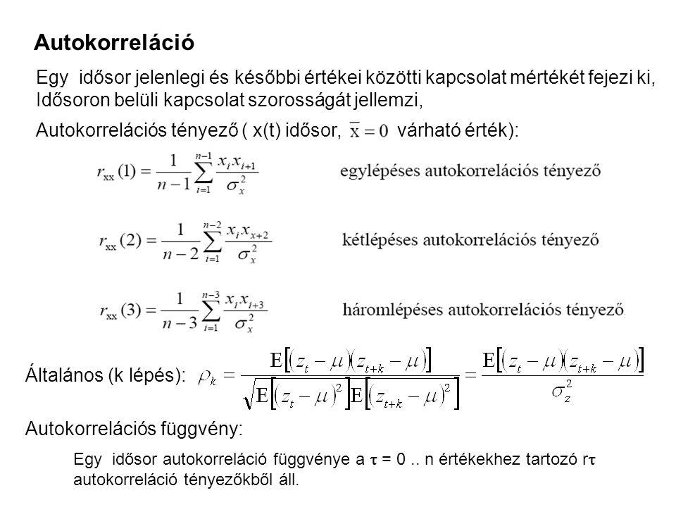 Autokorreláció Általános (k lépés): Autokorrelációs tényező ( x(t) idősor, várható érték): Egy idősor jelenlegi és későbbi értékei közötti kapcsolat mértékét fejezi ki, Idősoron belüli kapcsolat szorosságát jellemzi, Egy idősor autokorreláció függvénye a  = 0..