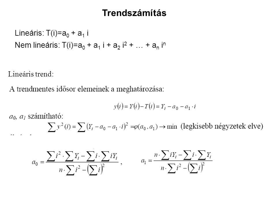 Lineáris: T(i)=a 0 + a 1 i Nem lineáris: T(i)=a 0 + a 1 i + a 2 i 2 + … + a n i n Trendszámítás Lineáris trend: