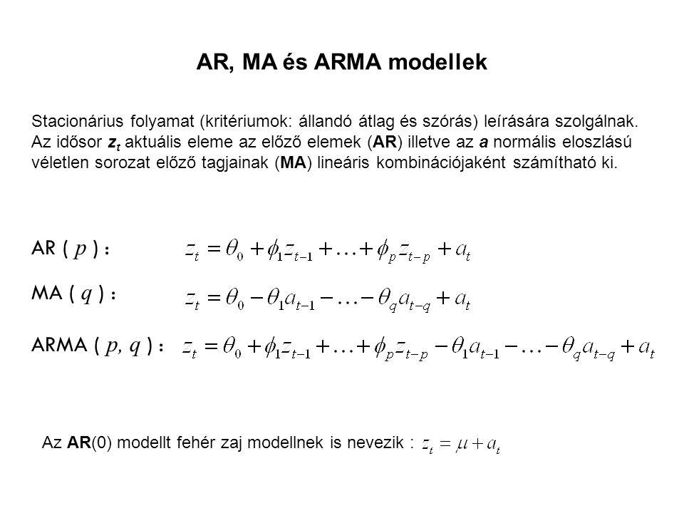 ARMA ( p, q ) : AR ( p ) : MA ( q ) : AR, MA és ARMA modellek Stacionárius folyamat (kritériumok: állandó átlag és szórás) leírására szolgálnak.