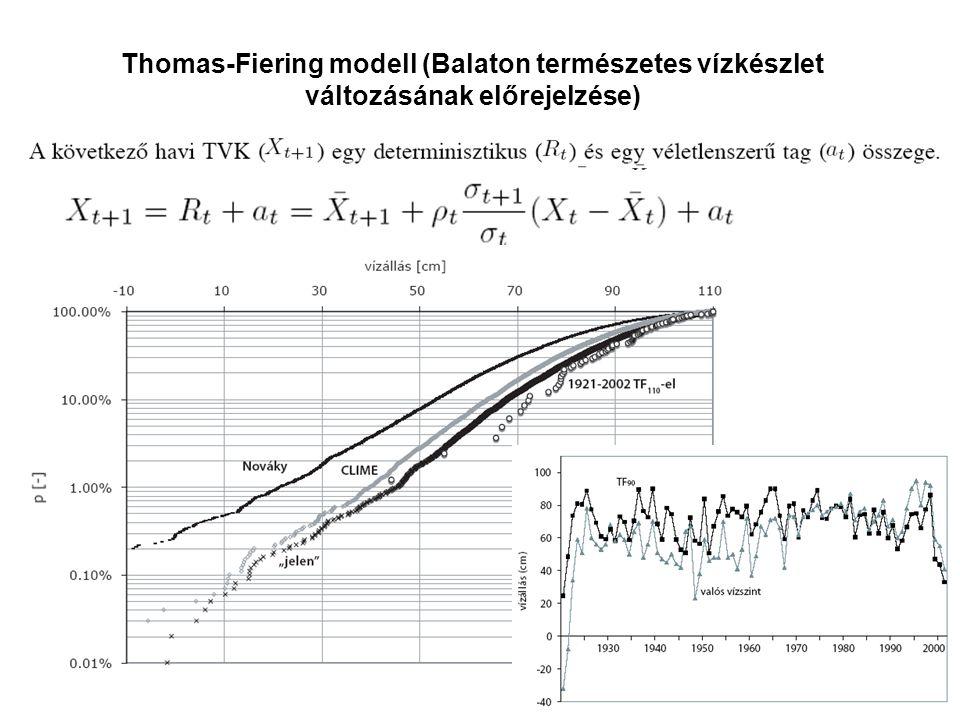 Thomas-Fiering modell (Balaton természetes vízkészlet változásának előrejelzése)
