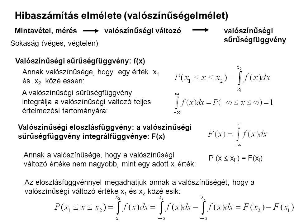 Trend detektálásához szükséges adatszám ( független minták száma az N 0 időtartam alatt) lépésköz (intervallum) autokorrelációs tényező Lettenmaier (1976), Somlyódy et al.
