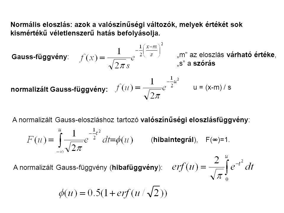 """Normális eloszlás: azok a valószínűségi változók, melyek értékét sok kismértékű véletlenszerű hatás befolyásolja. Gauss-függvény: """"m"""" az eloszlás várh"""