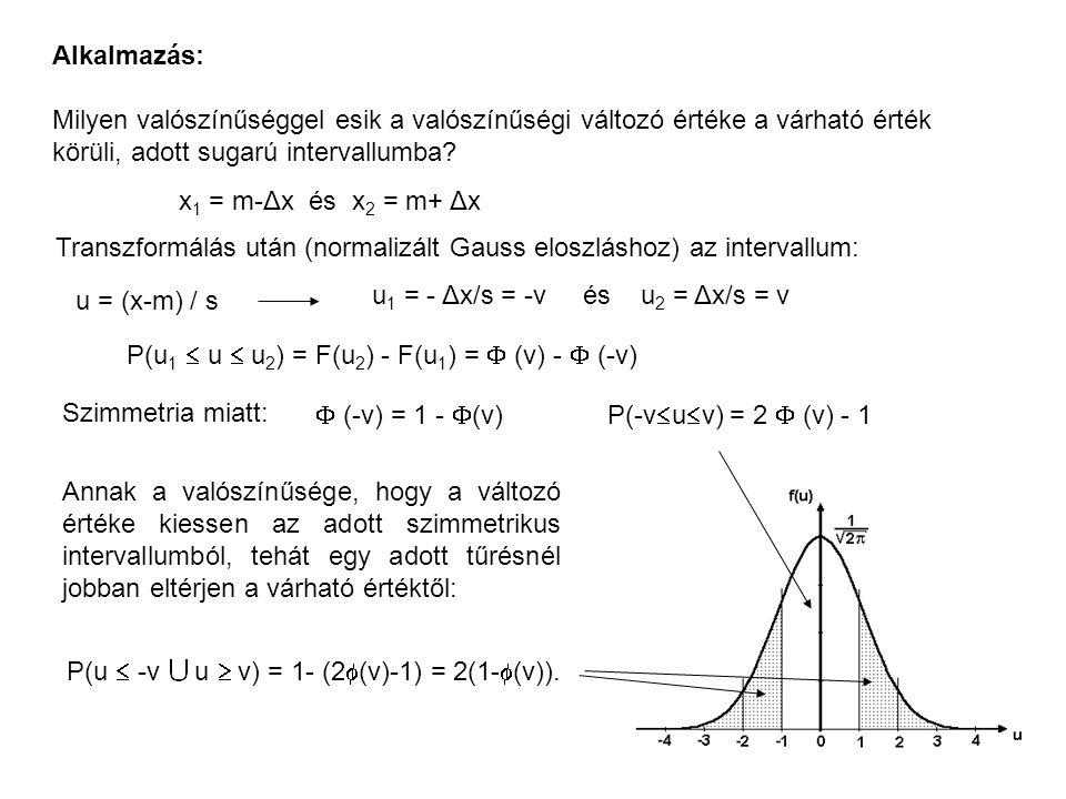 x 1 = m-Δx és x 2 = m+ Δx Alkalmazás: Milyen valószínűséggel esik a valószínűségi változó értéke a várható érték körüli, adott sugarú intervallumba? u