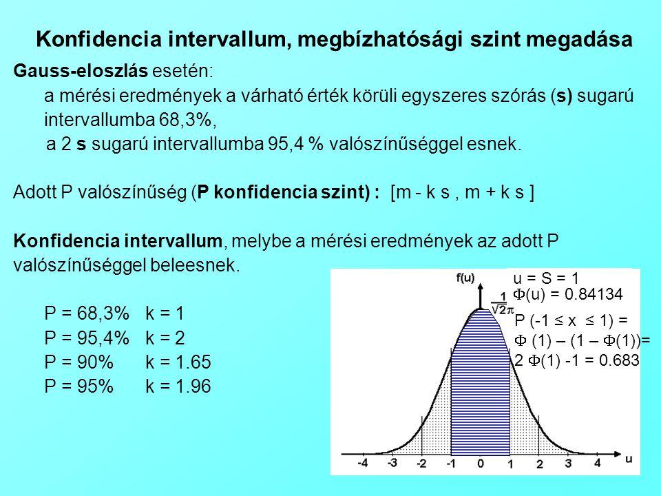 Gauss-eloszlás esetén: a mérési eredmények a várható érték körüli egyszeres szórás (s) sugarú intervallumba 68,3%, a 2 s sugarú intervallumba 95,4 % v