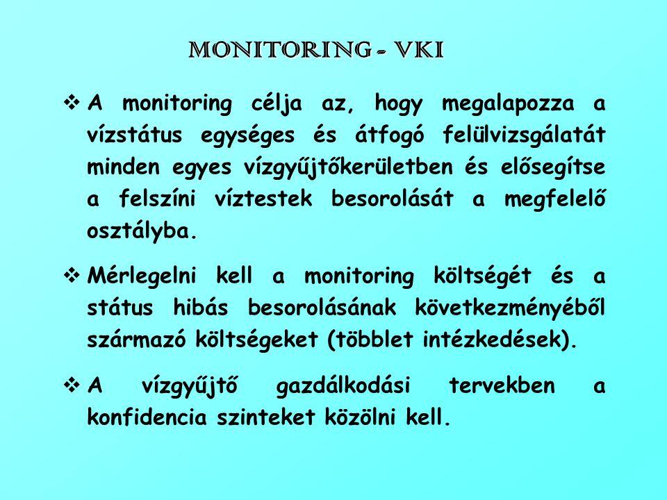  A monitoring célja az, hogy megalapozza a vízstátus egységes és átfogó felülvizsgálatát minden egyes vízgyűjtőkerületben és elősegítse a felszíni ví