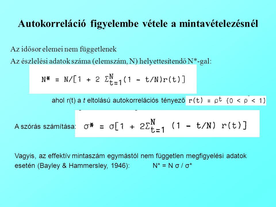 Autokorreláció figyelembe vétele a mintavételezésnél Az idősor elemei nem függetlenek Az észlelési adatok száma (elemszám, N) helyettesítendő N*-gal: