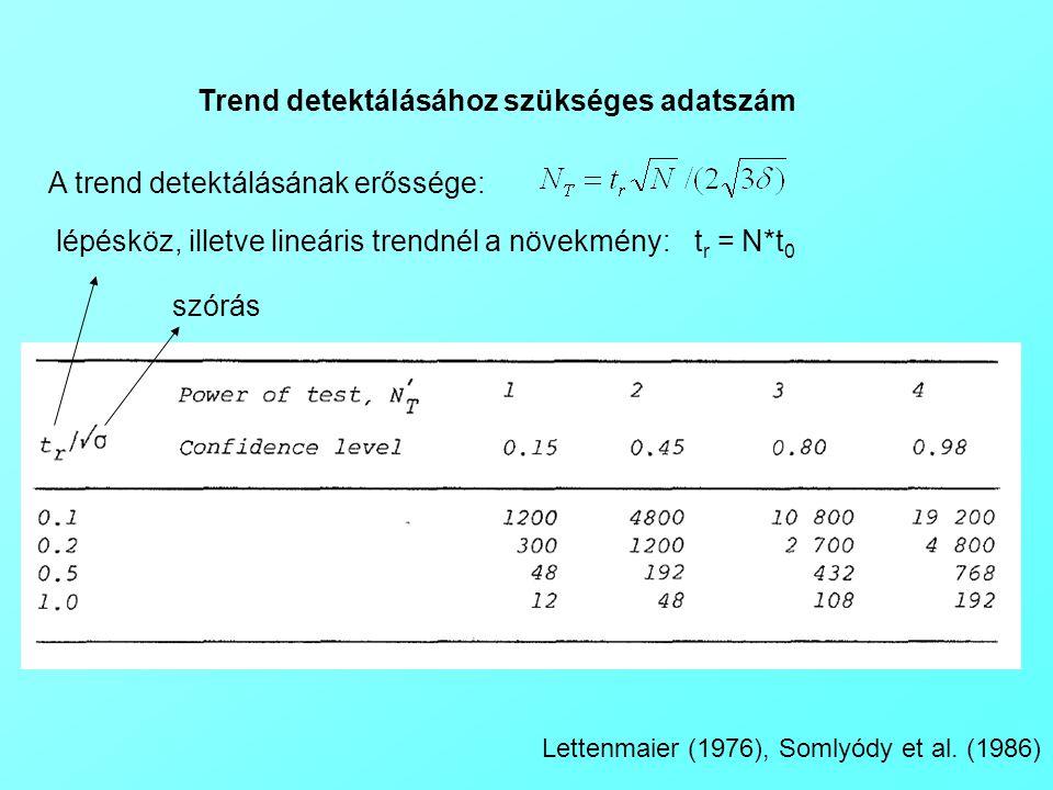 Trend detektálásához szükséges adatszám Lettenmaier (1976), Somlyódy et al. (1986) t r = N*t 0 lépésköz, illetve lineáris trendnél a növekmény: A tren