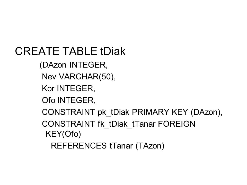 CREATE TABLE tDiak (DAzon INTEGER, Nev VARCHAR(50), Kor INTEGER, Ofo INTEGER, CONSTRAINT pk_tDiak PRIMARY KEY (DAzon), CONSTRAINT fk_tDiak_tTanar FOREIGN KEY(Ofo) REFERENCES tTanar (TAzon)