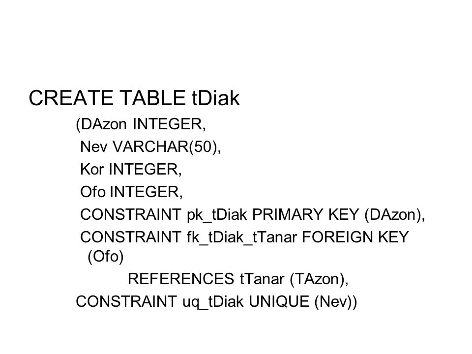 CREATE TABLE tDiak (DAzon INTEGER, Nev VARCHAR(50), Kor INTEGER, Ofo INTEGER, CONSTRAINT pk_tDiak PRIMARY KEY (DAzon), CONSTRAINT fk_tDiak_tTanar FOREIGN KEY (Ofo) REFERENCES tTanar (TAzon), CONSTRAINT uq_tDiak UNIQUE (Nev))