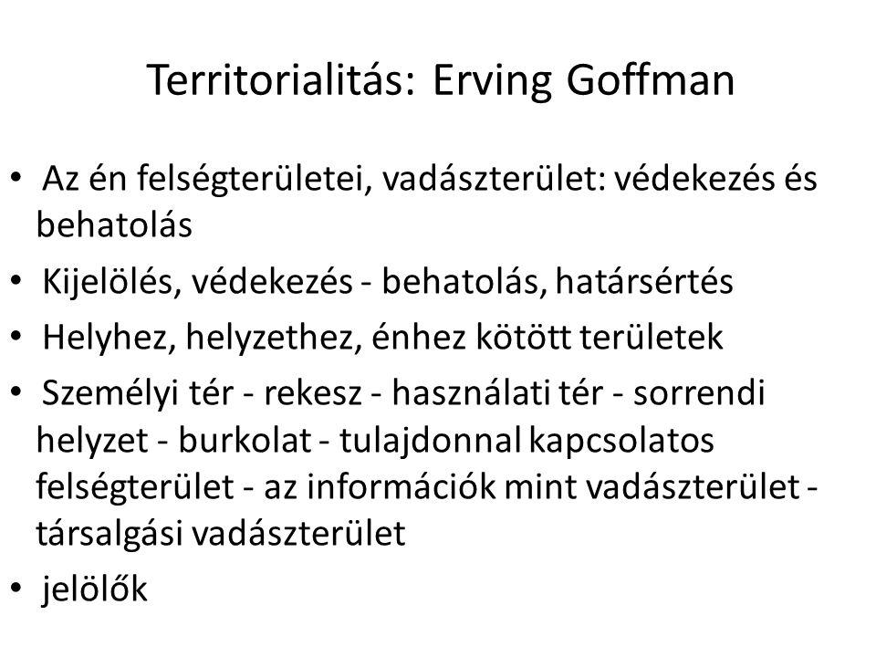 Az én felségterületei, vadászterület: védekezés és behatolás Kijelölés, védekezés - behatolás, határsértés Helyhez, helyzethez, énhez kötött területek Személyi tér - rekesz - használati tér - sorrendi helyzet - burkolat - tulajdonnal kapcsolatos felségterület - az információk mint vadászterület - társalgási vadászterület jelölők Territorialitás: Erving Goffman