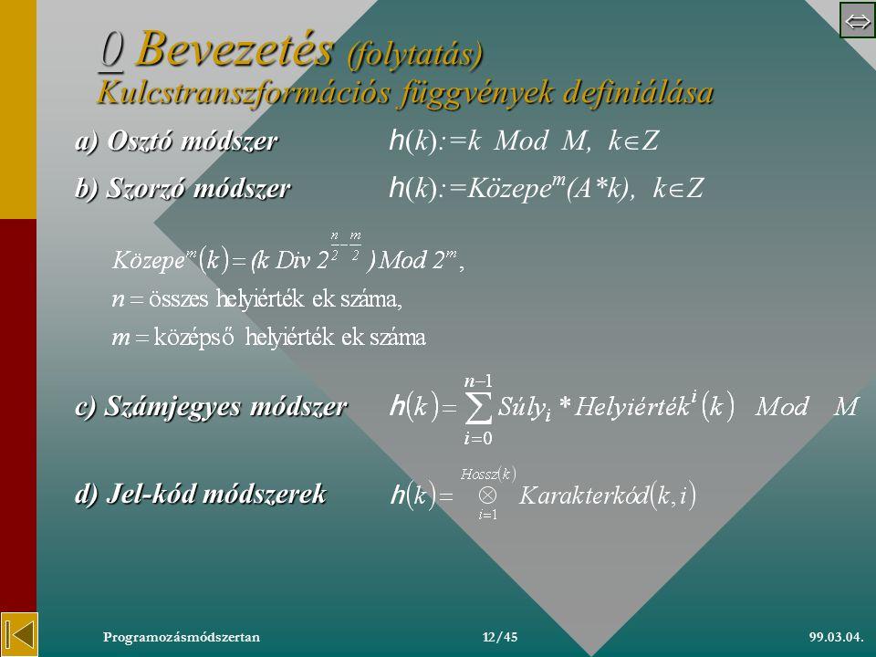  99.03.04.Programozásmódszertan11/45 00 Bevezetés (folytatás) Kulcstranszformációs függvény – problémák 0 P(ütközés n.-ig)=1–P 1 *P 2 *...*P n  (M«K) Számoljunk, mit is jelent ez pl.