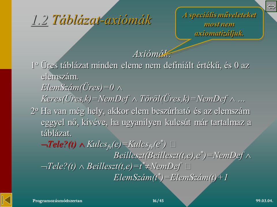  99.03.04.Programozásmódszertan15/45 11 A táblázat algebrai specifikációja 1.1 Táblázat-műveletek 1 További lehetséges táblázatművelet: Tele (Táblázat): Logikai A bejáráshoz (lineáris táblázat): Első(Táblázat): Táblázat  Elem  {NemDef} Utolsó(Táblázat): Táblázat  Elem  {NemDef} Következő(Táblázat): Táblázat  Elem  {NemDef} Előző(Táblázat): Táblázat  Elem  {NemDef}