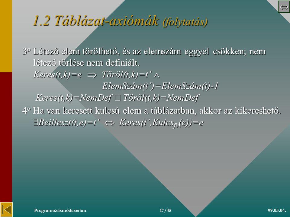  99.03.04.Programozásmódszertan16/45 1.21.2 Táblázat-axiómák 1.2 Axiómák: 1 o Üres táblázat minden eleme nem definiált értékű, és 0 az elemszám. E