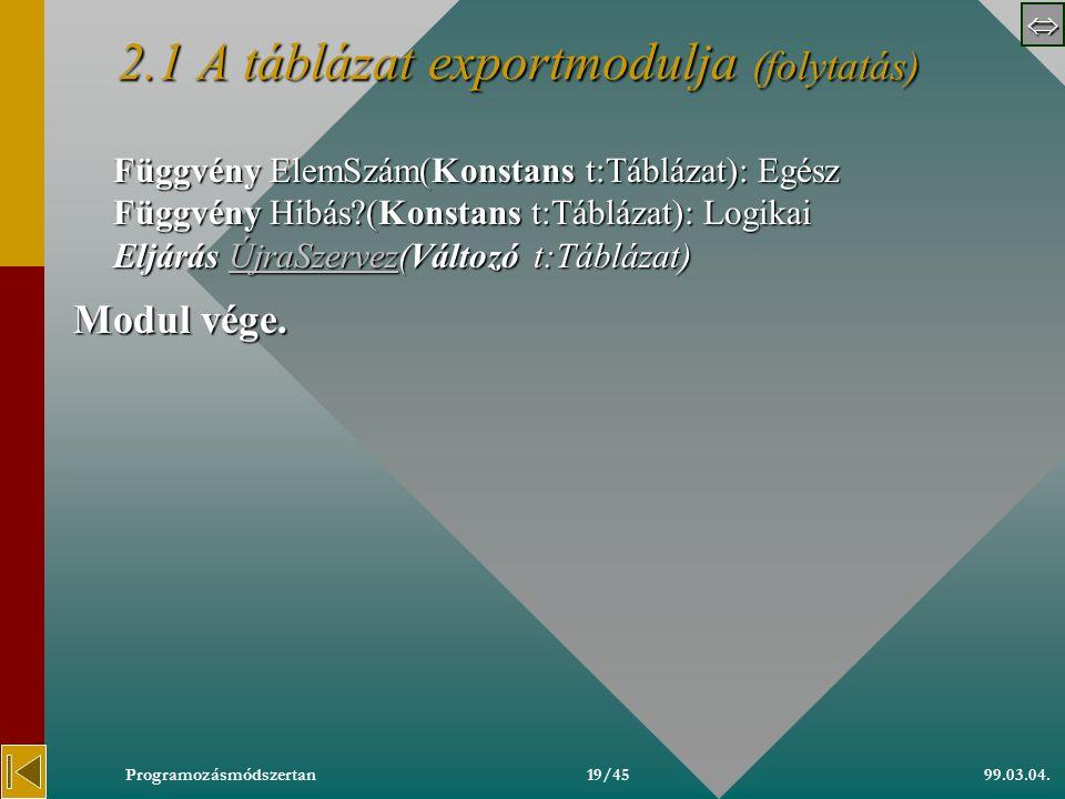 99.03.04.Programozásmódszertan18/45 22 A táblázat típuskonstrukció specifikációja 2.1 A táblázat exportmodulja 2 ExportModul Táblázat(Függvény Kulcs(TElem):TKulcs, Konstans Méret:Egész : Típus TElem): Eljárás Üres(Változó t:Táblázat) Eljárás Beilleszt(Változó t:Táblázat, Konstans e:TElem) Eljárás Töröl(Változó t:Táblázat, Konstans k:TKulcs) Eljárás Keres(Változó t:Táblázat, Konstans k:TKulcs, Változó e:TElem) Meg kell gondolni az operátorok ef/uf-ét az axiómák alapján.