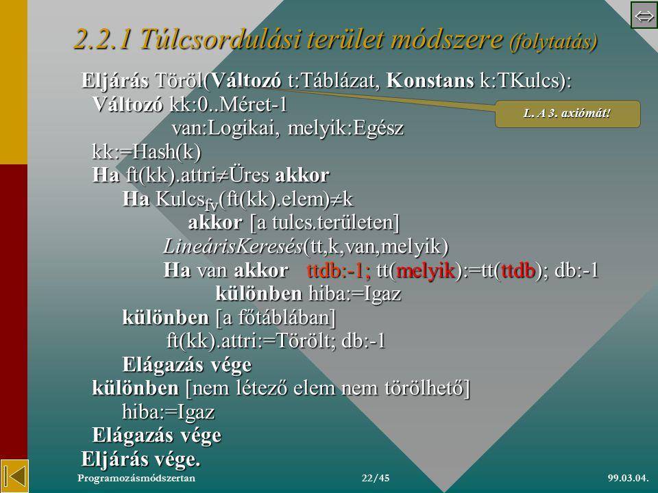  99.03.04.Programozásmódszertan21/45 2.2.1 Túlcsordulási terület módszere (folytatás) Implementáció Implementáció Eljárás Beilleszt(Változó t:Tábl