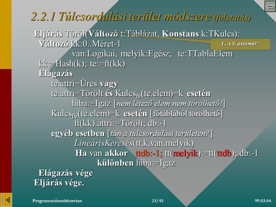  99.03.04.Programozásmódszertan22/45 2.2.1 Túlcsordulási terület módszere (folytatás) Eljárás Töröl(Változó t:Táblázat, Konstans k:TKulcs): Változó kk:0..Méret-1 van:Logikai, melyik:Egész kk:=Hash(k) Ha ft(kk).attri  Üres akkor Ha Kulcs fv (ft(kk).elem)  k akkor [a tulcs.területen] LineárisKeresés(tt,k,van,melyik) Ha van akkor ttdb:-1; tt(melyik):=tt(ttdb); db:-1 különben hiba:=Igaz különben [a főtáblában] ft(kk).attri:=Törölt; db:-1 Elágazás vége különben [nem létező elem nem törölhető] hiba:=Igaz Elágazás vége Eljárás vége.