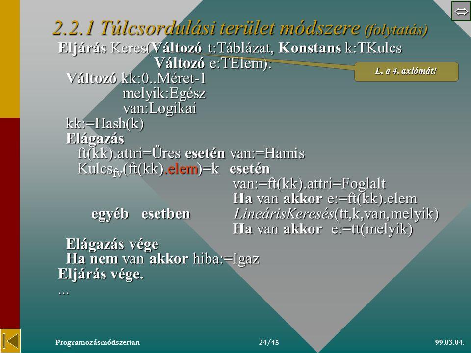  99.03.04.Programozásmódszertan23/45 2.2.1 Túlcsordulási terület módszere (folytatás) Eljárás Töröl(Változó t:Táblázat, Konstans k:TKulcs): Változó kk:0..Méret-1 van:Logikai, melyik:Egész; te:TTablaElem kk:=Hash(k); te:=ft(kk) Elágazás te.attri=Üres vagy te.attri=Törölt és Kulcs fv (te.elem)=k esetén hiba:=Igaz [ nem létező elem nem törölhető.