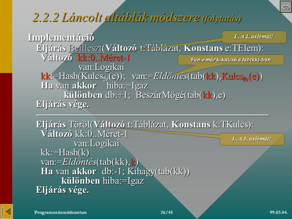  99.03.04.Programozásmódszertan25/45 2.2. A táblázat megvalósítási moduljai 2.2.2 Láncolt altáblák módszere moduljai Modul Táblázat(Függvény Kulcs