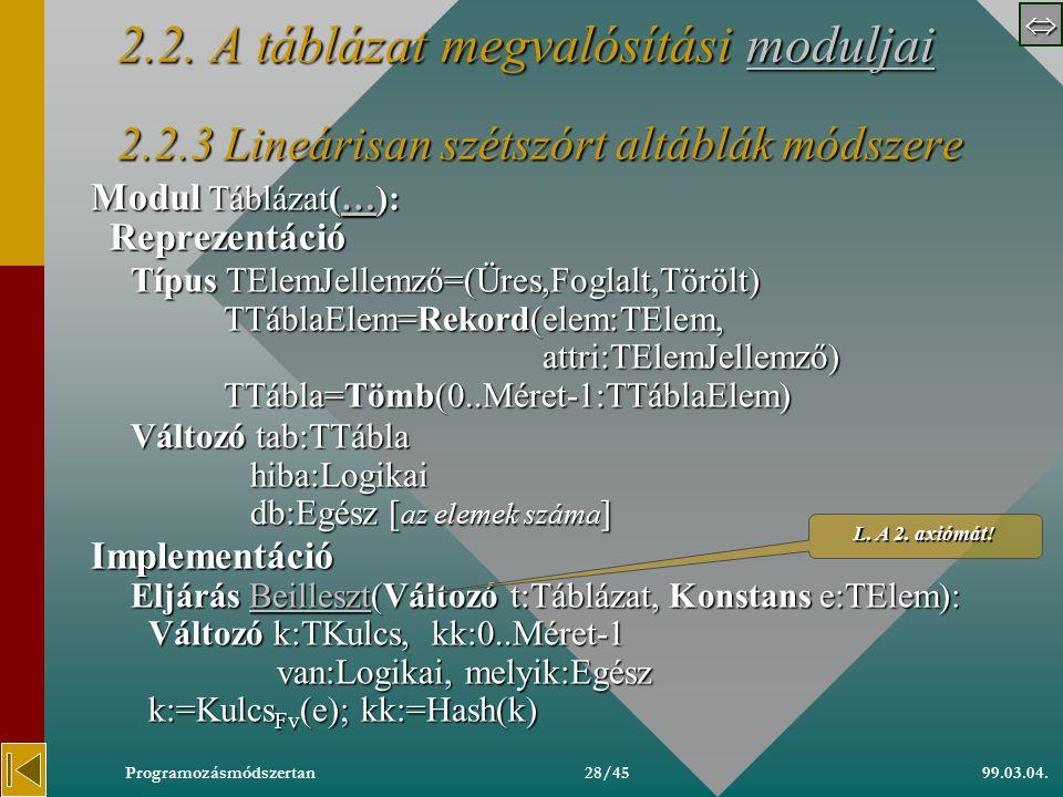  99.03.04.Programozásmódszertan27/45 2.2.2 Láncolt altáblák módszere (folytatás) Eljárás Keres(Változó t:Táblázat, Konstans k:TKulcs Változó e:TElem): Változó kk:0..Méret-1; van:Logikai kk:=Hash(k); van:=Hamis Ha nem Üres (tab(kk)) akkor Elsőre(tab(kk)) Ciklus amíg nem UtolsóE (tab(kk)) és Kulcs fv (ElemÉrték(tab(kk)))  k Következőre(tab(kk)) Ciklus vége Ha Kulcs fv (ElemÉrték(tab(kk)))=k akkor e:=ElemÉrték(tab(kk)); van:=Igaz Elágazás vége Ha nem van akkor hiba:=Igaz Eljárás vége.