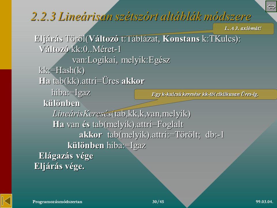  99.03.04.Programozásmódszertan29/45 2.2.3 Lineárisan szétszórt altáblák módszere Ha tab(kk).attri=Üres akkor tab(kk):=TáblaElem(e,Foglalt); db:+1