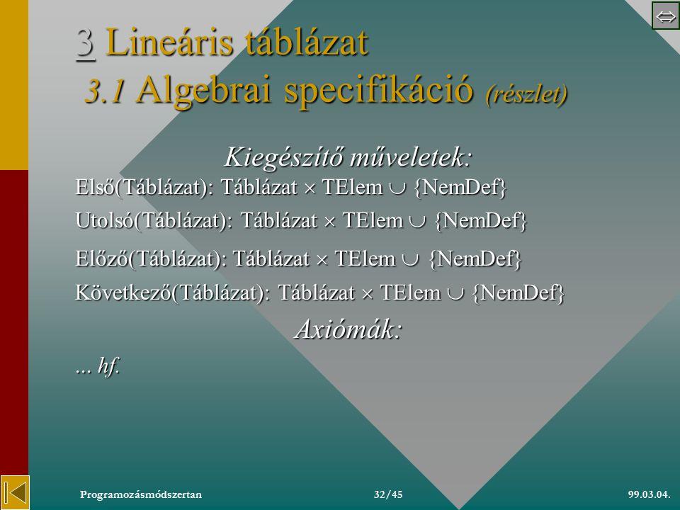  99.03.04.Programozásmódszertan31/45 2.2.3 Lineárisan szétszórt altáblák módszere Eljárás Keres(Változó t:Táblázat, Konstans k:TKulcs Változó e:TElem): Változó kk:0..Méret-1 melyik:Egész van:Logikai kk:=Hash(k) Ha tab(kk).attri=Üres akkor van:=Hamis különben LineárisKeresés(tab,kk,k,van,melyik) Ha van és tab(melyik).attri=Foglalt akkor e:=tab(melyik).elem különben van:=Hamis [ha nincs, v.