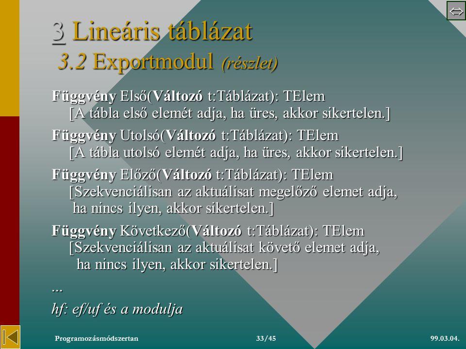  99.03.04.Programozásmódszertan32/45 33 Lineáris táblázat 3.1 Algebrai specifikáció (részlet) 3 Kiegészítő műveletek: Első(Táblázat): Táblázat  TElem  {NemDef} Utolsó(Táblázat): Táblázat  TElem  {NemDef} Előző(Táblázat): Táblázat  TElem  {NemDef} Következő(Táblázat): Táblázat  TElem  {NemDef} Axiómák:...