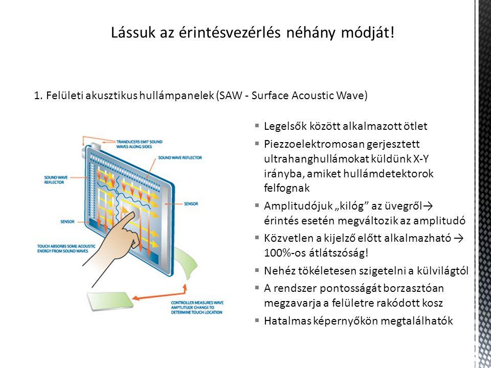 """ Legelsők között alkalmazott ötlet  Piezzoelektromosan gerjesztett ultrahanghullámokat küldünk X-Y irányba, amiket hullámdetektorok felfognak  Amplitudójuk """"kilóg az üvegről→ érintés esetén megváltozik az amplitudó  Közvetlen a kijelző előtt alkalmazható → 100%-os átlátszóság."""