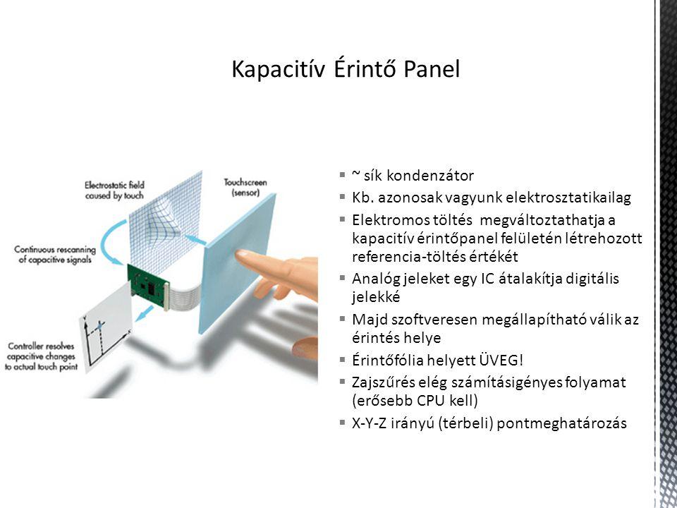  1.Felszíni kapacitív panelek (Surface Capacitive, SCT)  2.