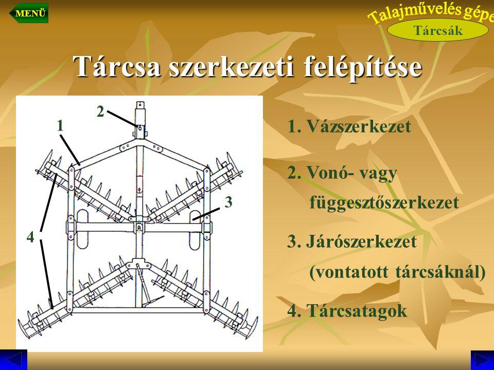 Tárcsa szerkezeti felépítése 1. Vázszerkezet 2. Vonó- vagy függesztőszerkezet 3. Járószerkezet (vontatott tárcsáknál) 4. Tárcsatagok 1 2 3 4 Tárcsák M