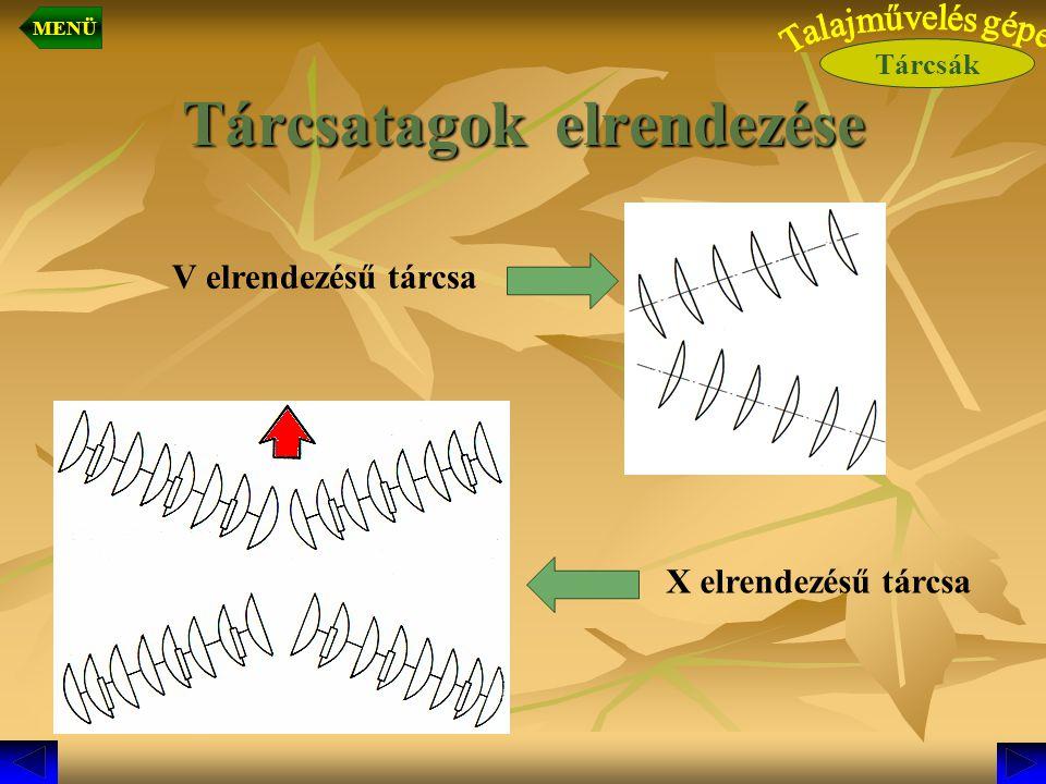Tárcsatagok elrendezése V elrendezésű tárcsa X elrendezésű tárcsa Tárcsák MENÜ