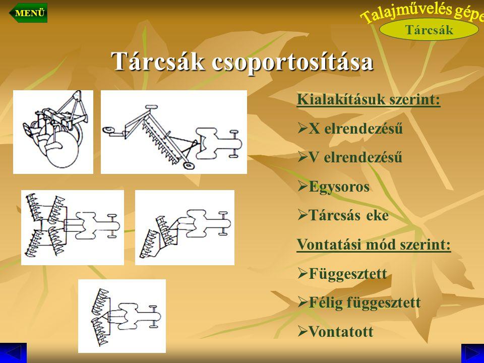  Vázszerkezet,  Függesztő vagy vonószerkezet,  Támasztó és járókerekek,  Munkavégző szerkezet.
