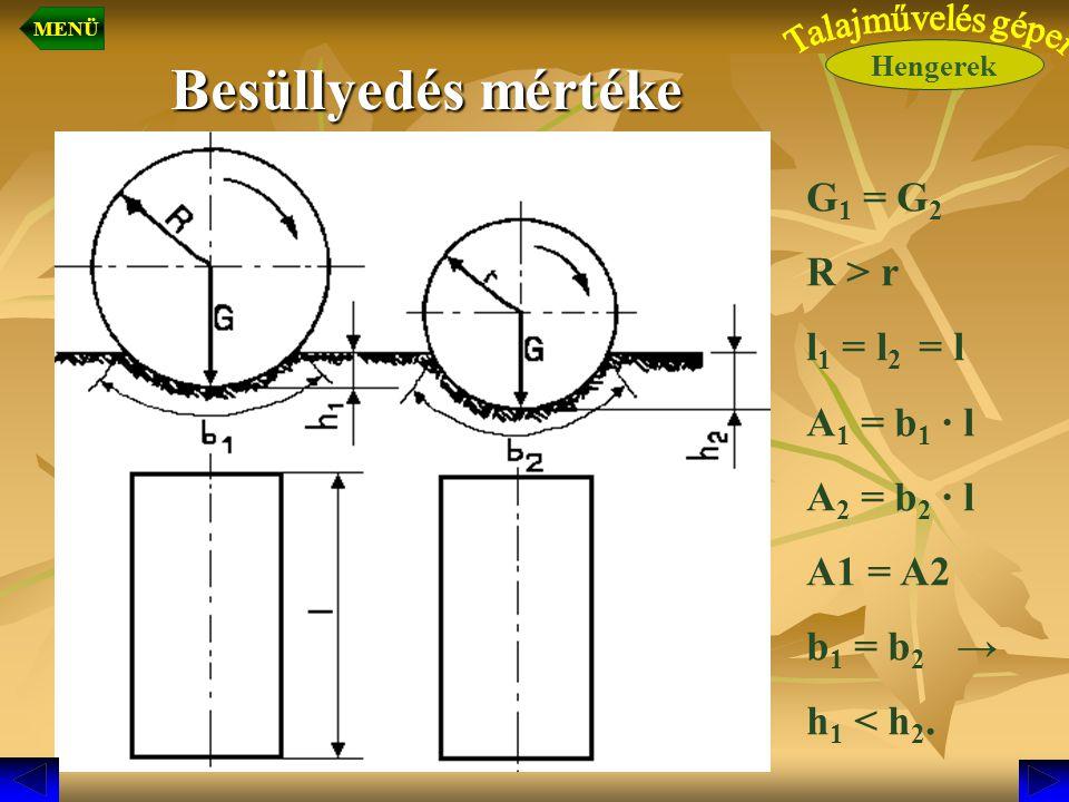 Besüllyedés mértéke G 1 = G 2 R > r l 1 = l 2 = l A 1 = b 1 · l A 2 = b 2 · l A1 = A2 b 1 = b 2 → h 1 < h 2. Hengerek MENÜ