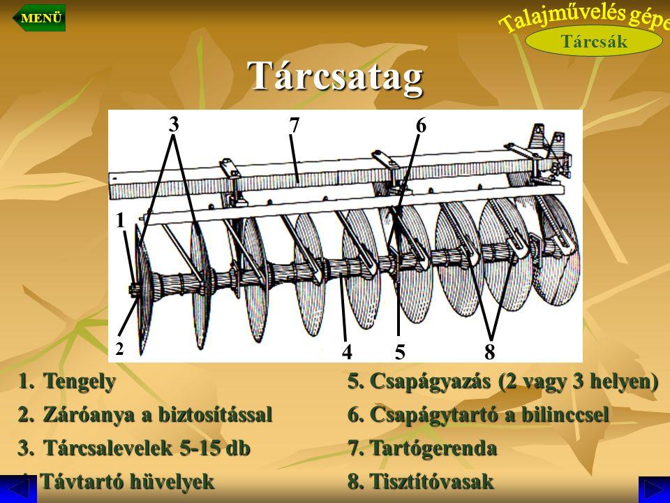 Háromtagú kétsoros gyűrűshenger Hengerek MENÜ