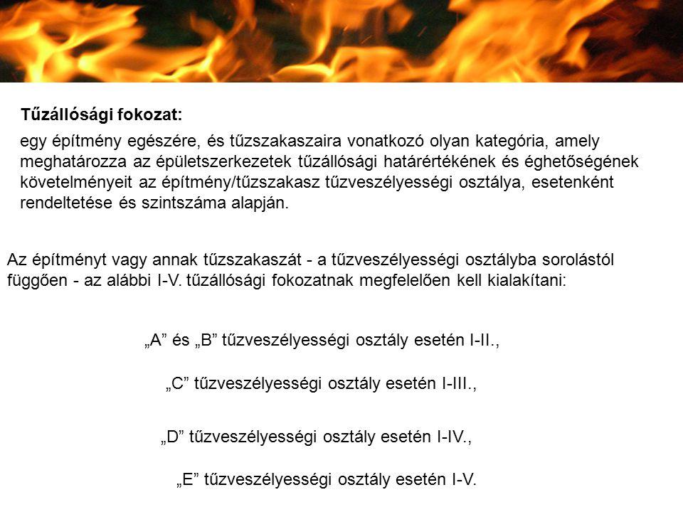 Tűzállósági fokozat: egy építmény egészére, és tűzszakaszaira vonatkozó olyan kategória, amely meghatározza az épületszerkezetek tűzállósági határérté