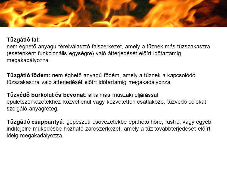 Tűzgátló fal: nem éghető anyagú térelválasztó falszerkezet, amely a tűznek más tűzszakaszra (esetenként funkcionális egységre) való átterjedését előír