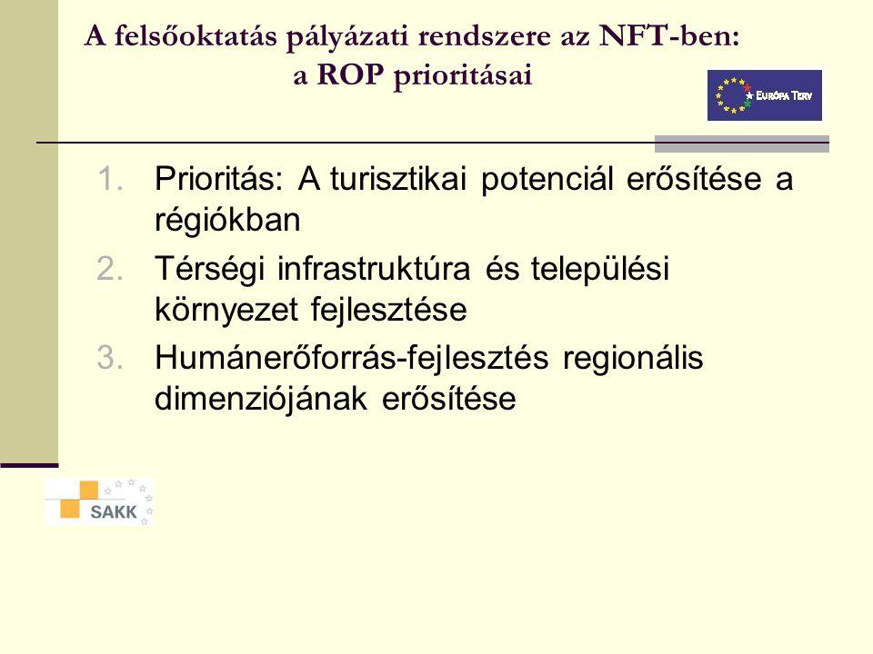 A felsőoktatás pályázati rendszere az NFT-ben: a HEFOP pályázatok helye