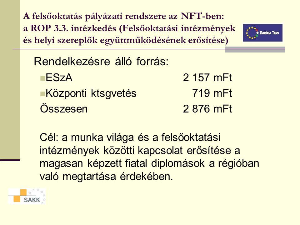 A felsőoktatás pályázati rendszere az NFT-ben: a ROP 3.