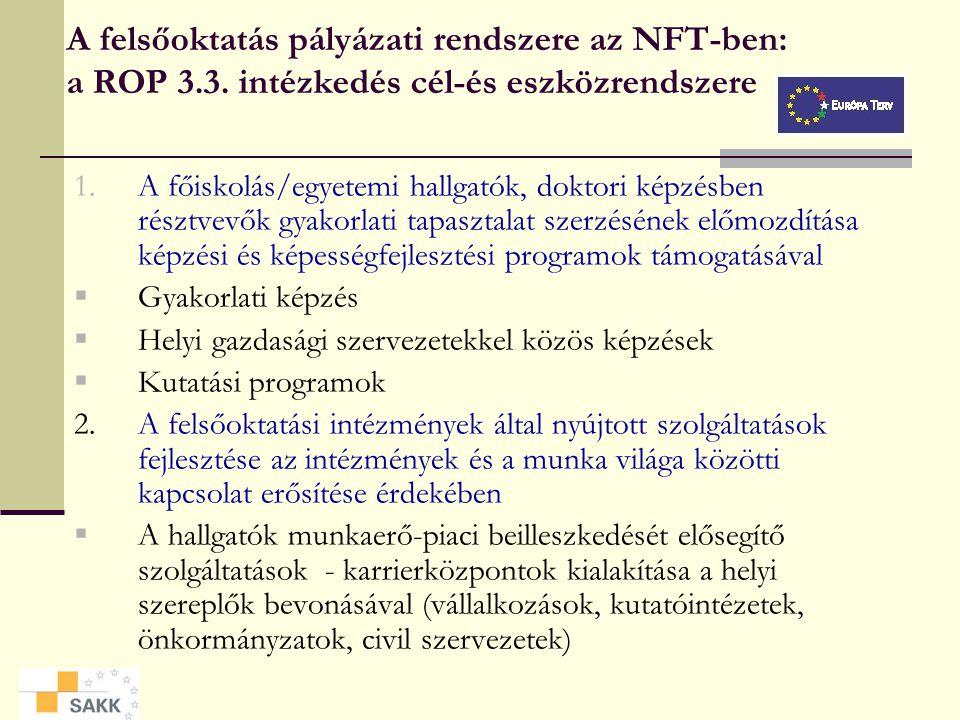 A felsőoktatás pályázati rendszere az NFT-ben: a ROP 3.3.