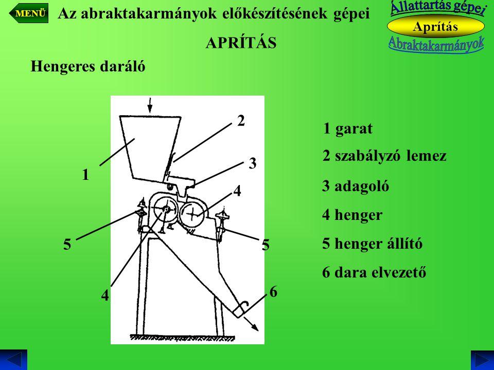 Az abraktakarmányok előkészítésének gépei 1 garat 1 2 szabályzó lemez 2 3 adagoló 3 4 henger 4 APRÍTÁS 4 5 henger állító 5 5 6 dara elvezető 6 Hengere