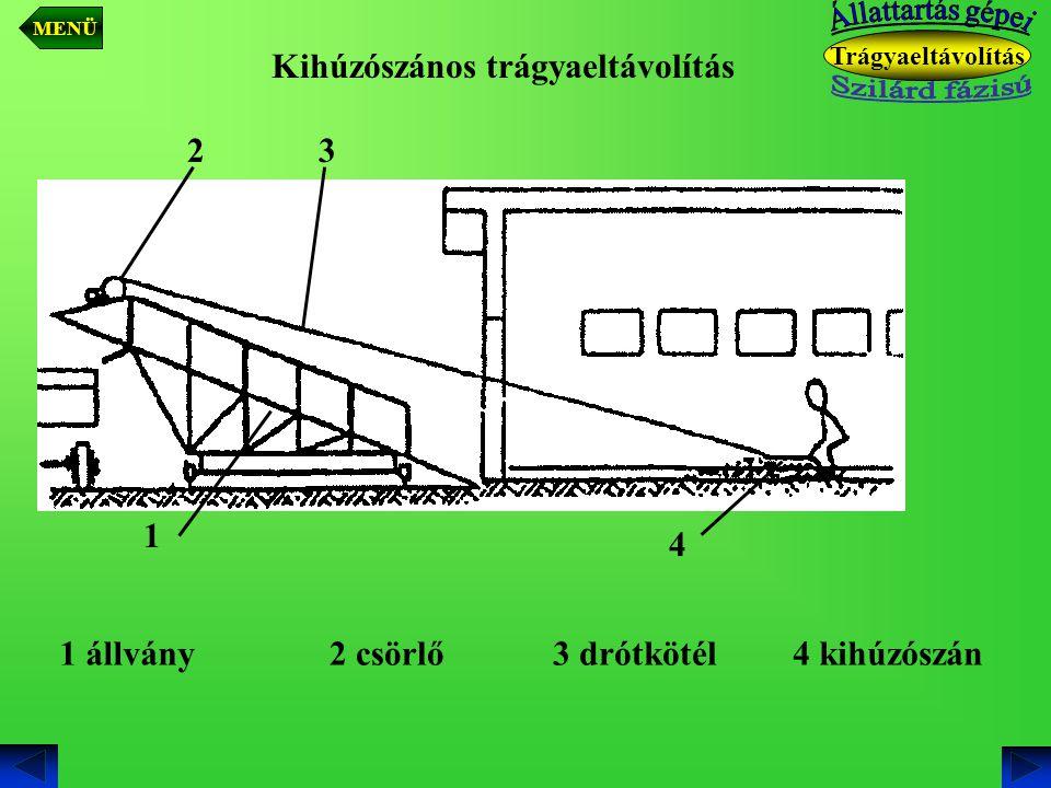 Kihúzószános trágyaeltávolítás Trágyaeltávolítás 1 állvány 1 2 csörlő 2 3 drótkötél 3 4 kihúzószán 4 MENÜ