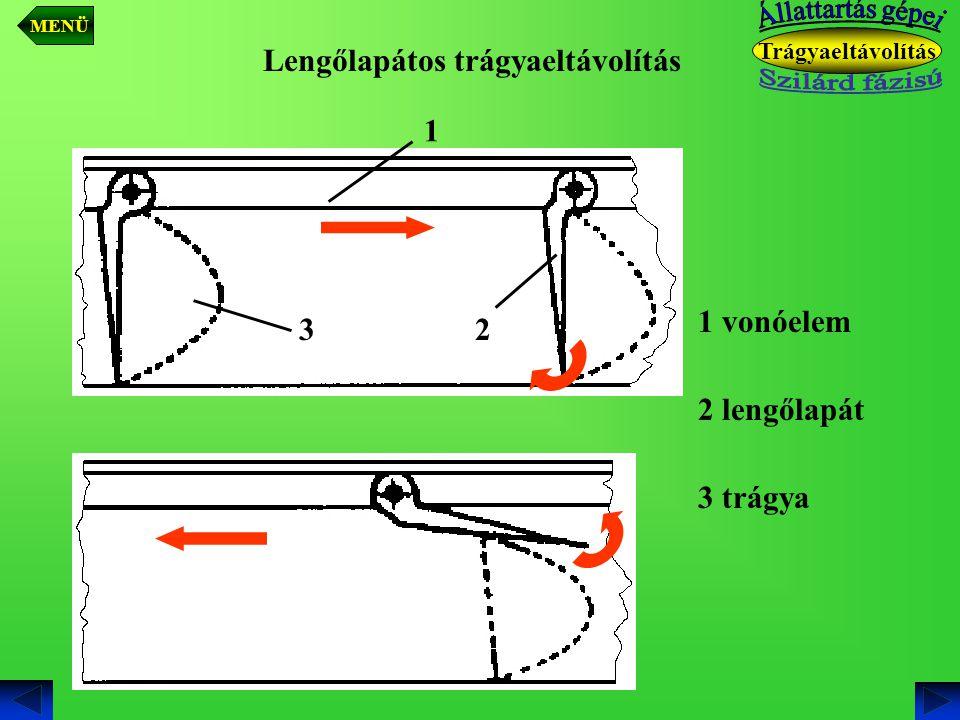 Lengőlapátos trágyaeltávolítás Trágyaeltávolítás 1 vonóelem 1 2 lengőlapát 2 3 trágya 3 MENÜ