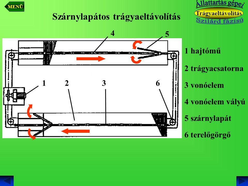 Szárnylapátos trágyaeltávolítás Trágyaeltávolítás 1 hajtómű 1 2 trágyacsatorna 2 3 vonóelem 3 4 vonóelem vályú 4 5 szárnylapát 5 6 terelőgörgő 6 MENÜ