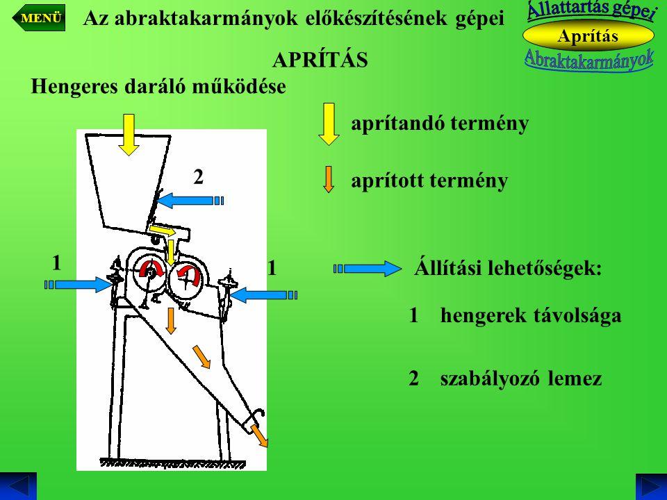 Az abraktakarmányok előkészítésének gépei APRÍTÁS Hengeres daráló működése aprítandó termény aprított termény 1 1 2 Állítási lehetőségek: 1hengerek tá