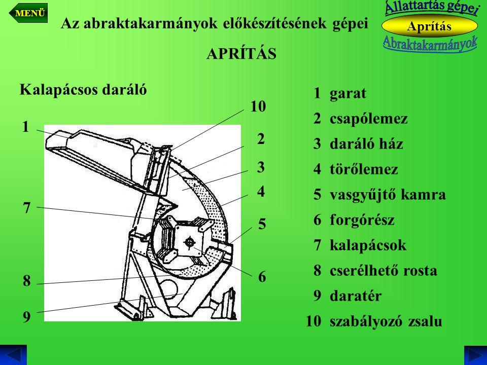 Az abraktakarmányok előkészítésének gépei 1 garat 2 csapólemez 3 daráló ház 4 törőlemez 5 vasgyűjtő kamra 6 forgórész 7 kalapácsok 8 cserélhető rosta