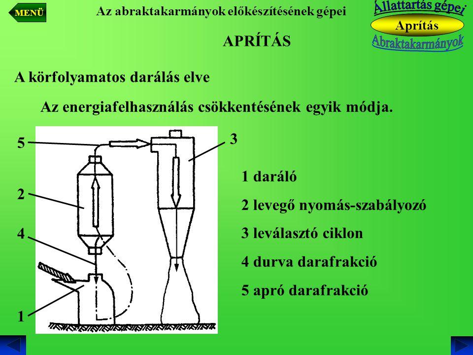 Az abraktakarmányok előkészítésének gépei 1 daráló 2 levegő nyomás-szabályozó 3 leválasztó ciklon 4 durva darafrakció 5 apró darafrakció 1 2 3 APRÍTÁS