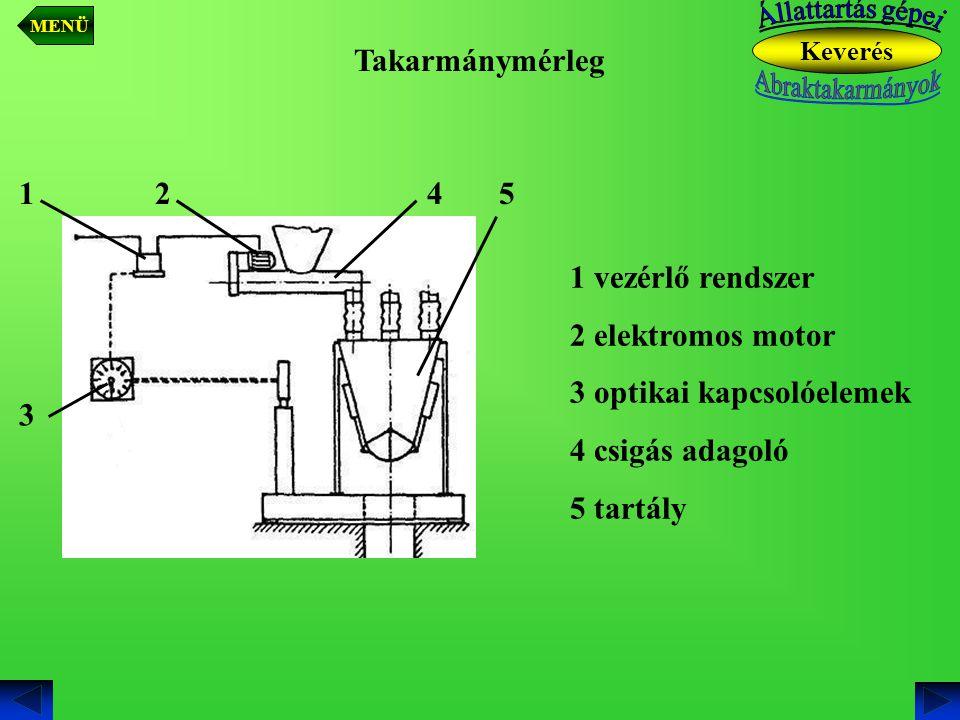 Takarmánymérleg 1 vezérlő rendszer 2 elektromos motor 3 optikai kapcsolóelemek 4 csigás adagoló 5 tartály 12 3 45 Keverés MENÜ
