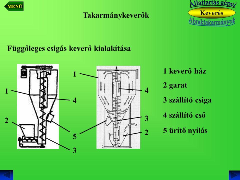 Takarmánykeverők Függőleges csigás keverő kialakítása 1 keverő ház 1 1 2 garat 2 2 3 szállító csiga 3 3 4 szállító cső 4 4 5 ürítő nyílás 5 Keverés ME