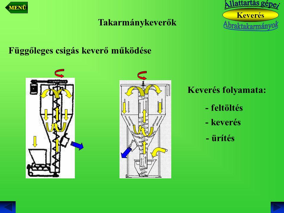 Takarmánykeverők Függőleges csigás keverő működése - feltöltés Keverés folyamata: - keverés - ürítés Keverés MENÜ