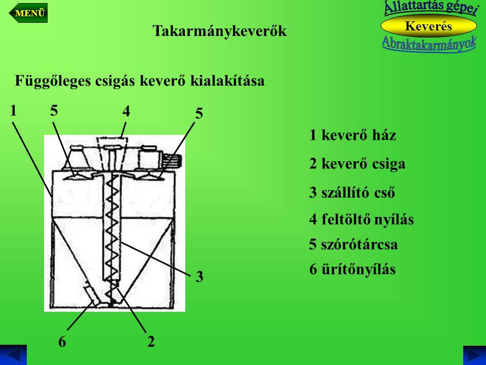 Takarmánykeverők Függőleges csigás keverő kialakítása 1 keverő ház 1 2 keverő csiga 2 3 szállító cső 3 4 feltöltő nyílás 4 5 szórótárcsa 5 5 6 ürítőny