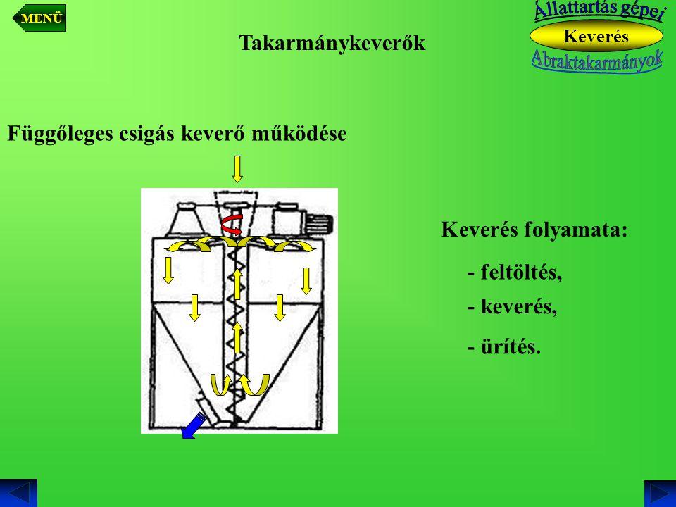 Takarmánykeverők Függőleges csigás keverő működése - feltöltés, Keverés folyamata: - keverés, - ürítés. Keverés MENÜ